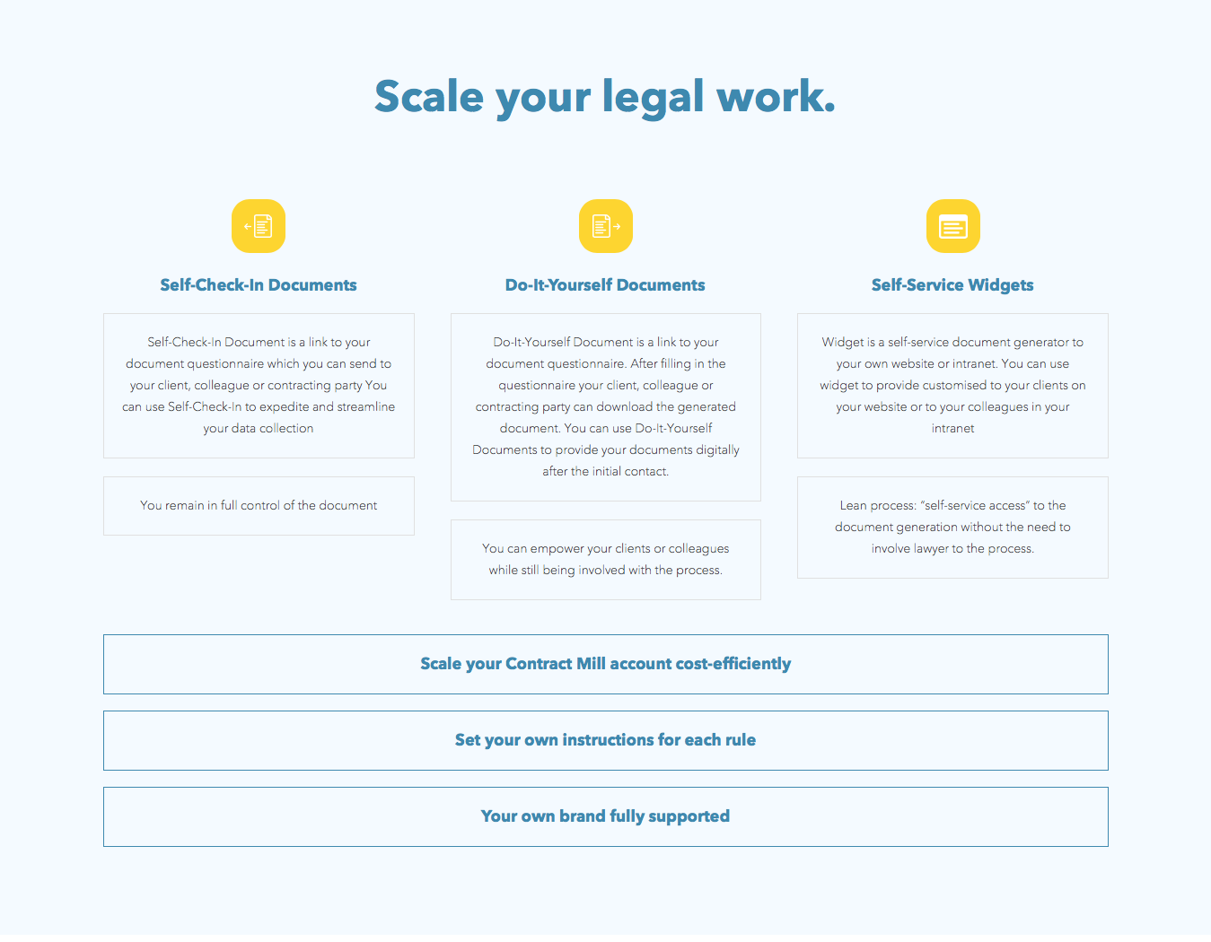 Contract automation with contract mill to easily generate legal document automation with contract mill solutioingenieria Choice Image