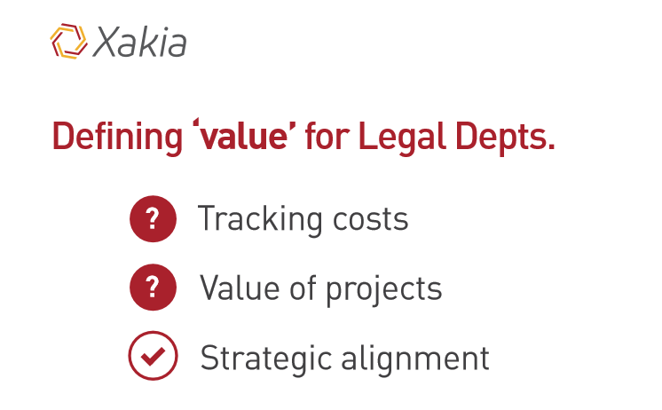 Xakia legaltech defining team value legal operations