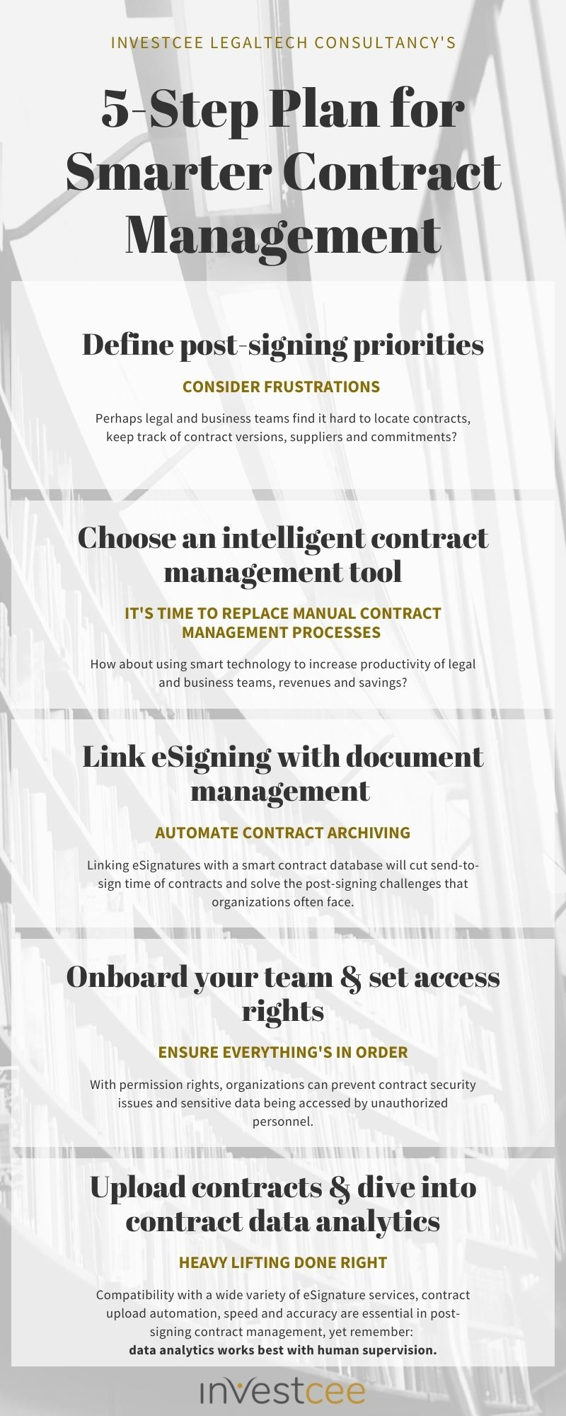 5-Step Plan for Smarter Contract Management